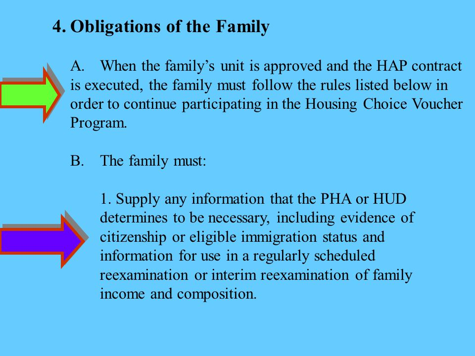 4.Obligations of the Family A.When the family's unit is approved and the HAP contract is executed, the family must follow the rules listed below in or