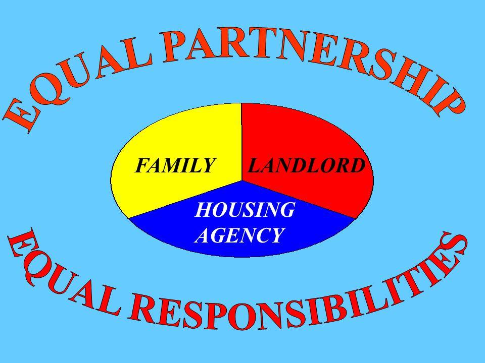 FAMILYLANDLORD HOUSING AGENCY