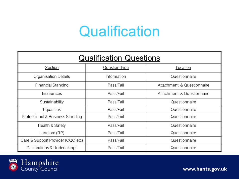 Qualification Qualification Questions SectionQuestion TypeLocation Organisation DetailsInformationQuestionnaire Financial StandingPass/FailAttachment & Questionnaire InsurancesPass/FailAttachment & Questionnaire SustainabilityPass/FailQuestionnaire EqualitiesPass/FailQuestionnaire Professional & Business StandingPass/FailQuestionnaire Health & SafetyPass/FailQuestionnaire Landlord (RP)Pass/FailQuestionnaire Care & Support Provider (CQC etc)Pass/FailQuestionnaire Declarations & UndertakingsPass/FailQuestionnaire
