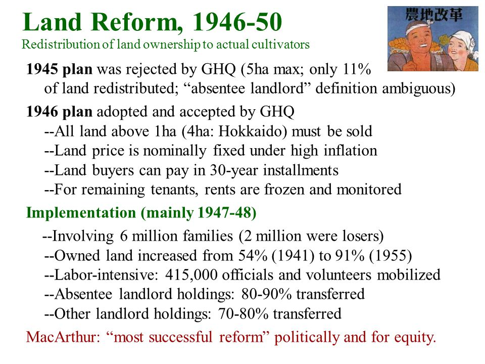 Land Reform, 1946-50 1945 plan was rejected by GHQ (5ha max; only 11% of land redistributed; absentee landlord definition ambiguous) 1946 plan adopted and accepted by GHQ --All land above 1ha (4ha: Hokkaido) must be sold --Land price is nominally fixed under high inflation --Land buyers can pay in 30-year installments --For remaining tenants, rents are frozen and monitored Implementation (mainly 1947-48) --Involving 6 million families (2 million were losers) --Owned land increased from 54% (1941) to 91% (1955) --Labor-intensive: 415,000 officials and volunteers mobilized --Absentee landlord holdings: 80-90% transferred --Other landlord holdings: 70-80% transferred MacArthur: most successful reform politically and for equity.