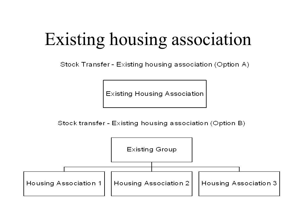 Existing housing association