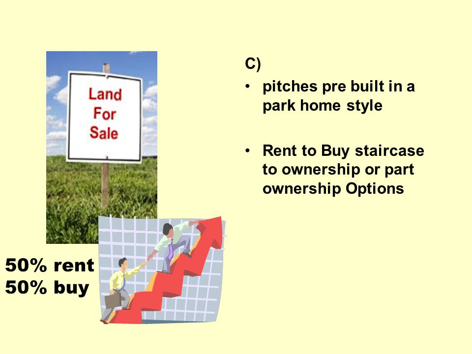 C) pitches pre built in a park home style Rent to Buy staircase to ownership or part ownership Options 50% rent 50% buy