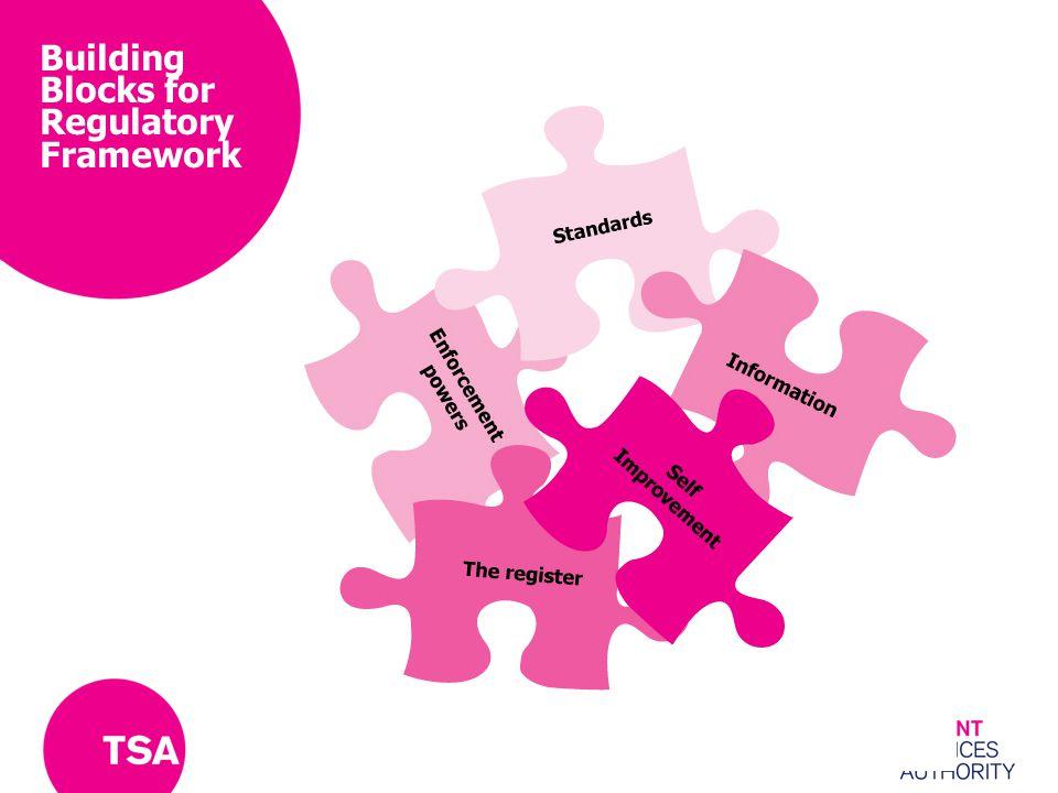 Building Blocks for Regulatory Framework
