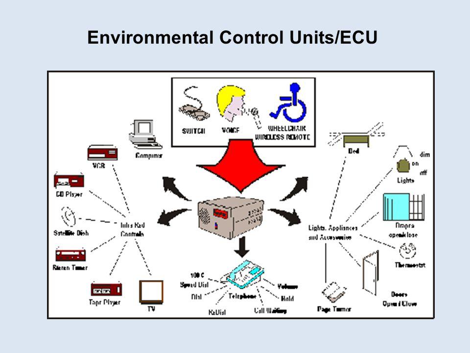Environmental Control Units/ECU