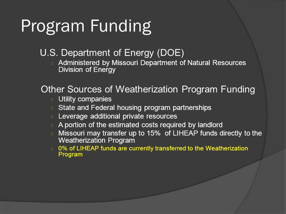 Program Funding U.S.