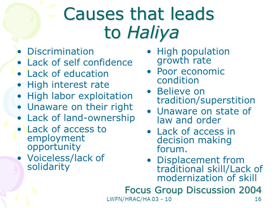 Causes that leads to Haliya Discrimination Lack of self confidence Lack of education High interest rate High labor exploitation Unaware on their right Lack of land-ownership Lack of access to employment opportunity Voiceless/lack of solidarity High population growth rate Poor economic condition Believe on tradition/superstition Unaware on state of law and order Lack of access in decision making forum.