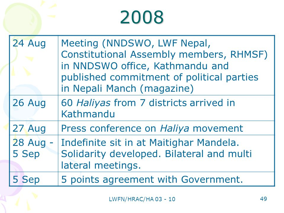 2008 24 AugMeeting (NNDSWO, LWF Nepal, Constitutional Assembly members, RHMSF) in NNDSWO office, Kathmandu and published commitment of political parties in Nepali Manch (magazine) 26 Aug60 Haliyas from 7 districts arrived in Kathmandu 27 AugPress conference on Haliya movement 28 Aug - 5 Sep Indefinite sit in at Maitighar Mandela.