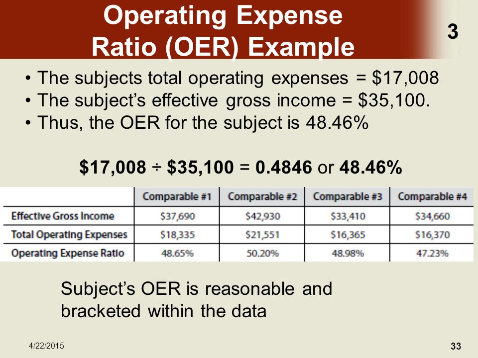 3 4/22/2015 33 Operating Expense Ratio (OER) Example The subjects total operating expenses = $17,008 The subject's effective gross income = $35,100.