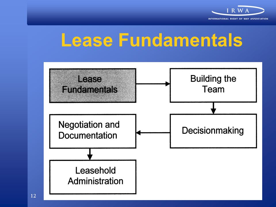 12 Lease Fundamentals