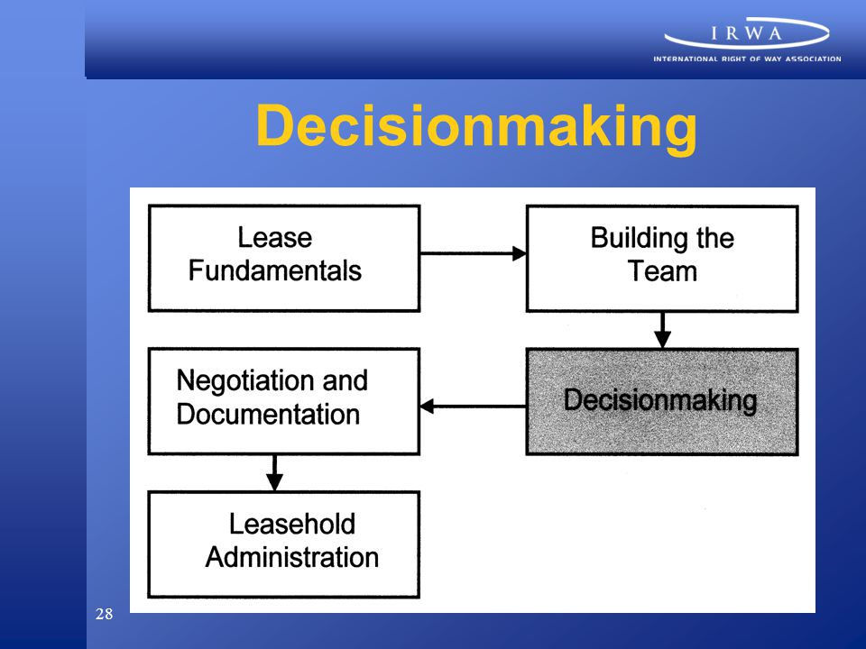 28 Decisionmaking