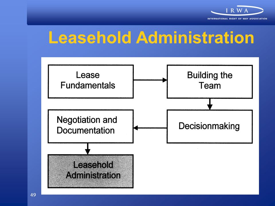 49 Leasehold Administration
