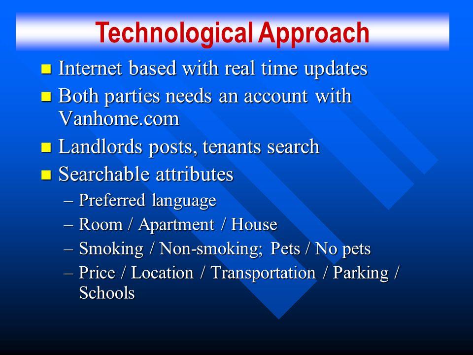 Traditional Business Model Media # C Media # K Media # J Media # E Landlord # C $ Landlord # K $ Landlord # J Landlord # E $ $ Tenant # C Tenant # K Tenant # J Tenant # E