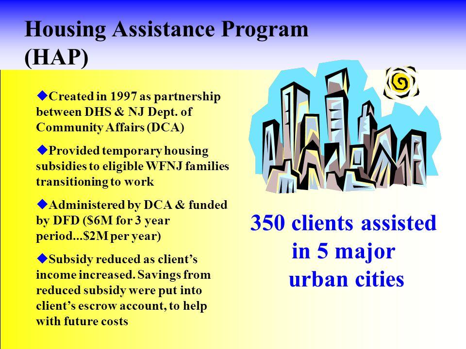 Supportive Housing Demonstration Program (SHDP) A Public / Private Partnership Long Term Support Program