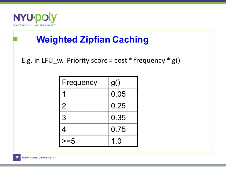 Weighted Zipfian Caching Frequencyg() 10.05 20.25 30.35 40.75 >=51.0 E.g, in LFU_w, Priority score = cost * frequency * g()