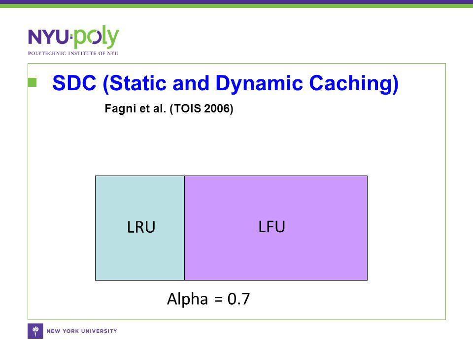 SDC (Static and Dynamic Caching) LFU LRU Alpha = 0.7 Fagni et al. (TOIS 2006)