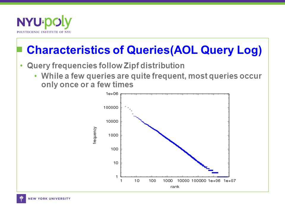 Characteristics of Queries(AOL Query Log) Query frequencies follow Zipf distribution While a few queries are quite frequent, most queries occur only o