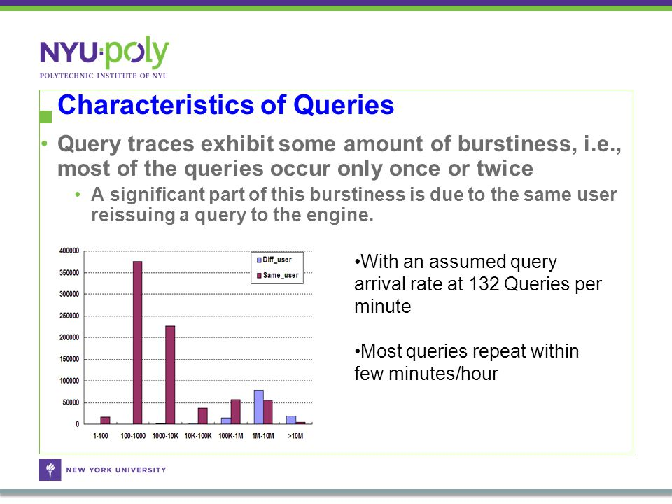 Characteristics of Queries Query traces exhibit some amount of burstiness, i.e., most of the queries occur only once or twice A significant part of th