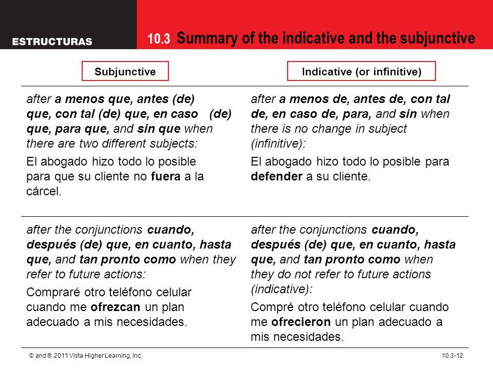 10.3 Summary of the indicative and the subjunctive © and ® 2011 Vista Higher Learning, Inc.10.3-12 after a menos que, antes (de) que, con tal (de) que, en caso (de) que, para que, and sin que when there are two different subjects: El abogado hizo todo lo posible para que su cliente no fuera a la cárcel.