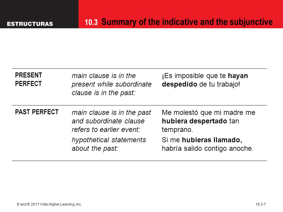 10.3 Summary of the indicative and the subjunctive © and ® 2011 Vista Higher Learning, Inc.10.3-7 PRESENT PERFECT main clause is in the present while subordinate clause is in the past: ¡Es imposible que te hayan despedido de tu trabajo.
