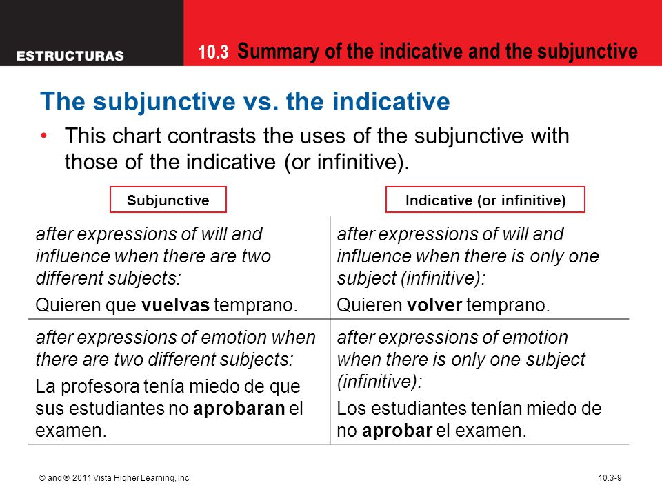 10.3 Summary of the indicative and the subjunctive © and ® 2011 Vista Higher Learning, Inc.10.3-9 The subjunctive vs.