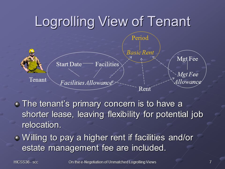 7HICSS36 - sccOn the e-Negotiation of Unmatched Logrolling Views Logrolling View of Tenant The tenant's primary concern is to have a shorter lease, leaving flexibility for potential job relocation.