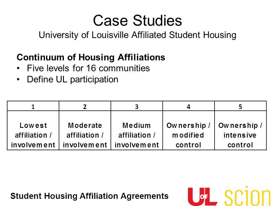 Student Housing Affiliation Agreements Continuum of Housing Affiliations Five levels for 16 communities Define UL participation Case Studies University of Louisville Affiliated Student Housing