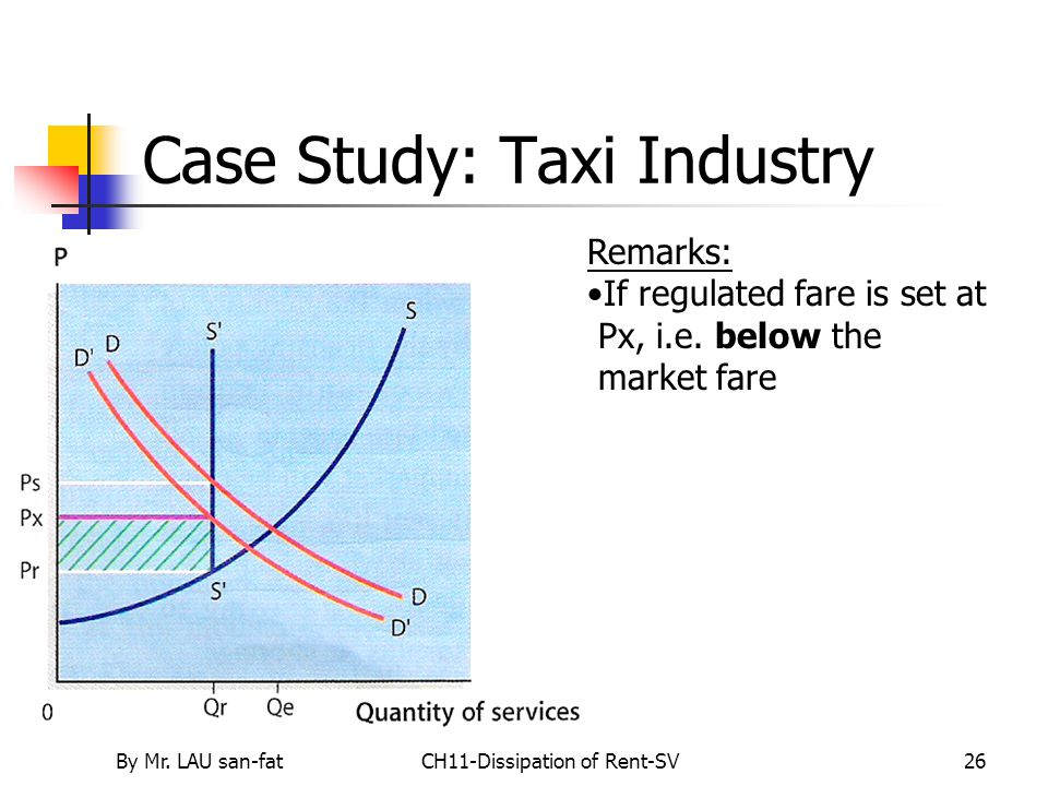 By Mr. LAU san-fatCH11-Dissipation of Rent-SV26 Case Study: Taxi Industry Remarks: If regulated fare is set at Px, i.e. below the market fare