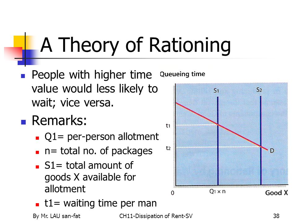 By Mr. LAU san-fatCH11-Dissipation of Rent-SV38 A Theory of Rationing People with higher time value would less likely to wait; vice versa. Remarks: Q1