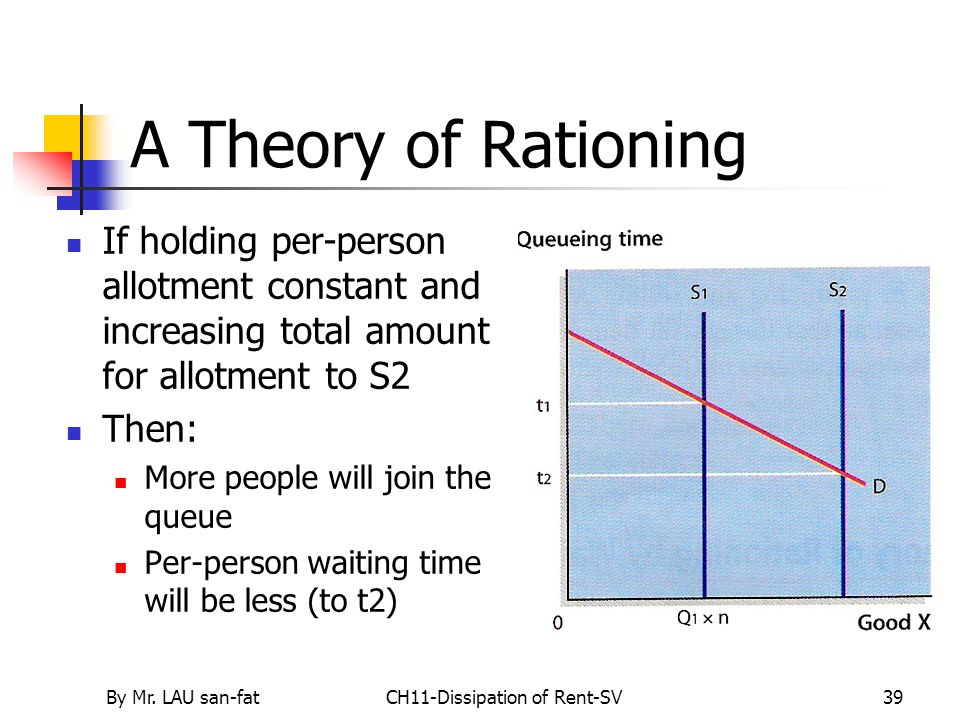 By Mr. LAU san-fatCH11-Dissipation of Rent-SV39 A Theory of Rationing If holding per-person allotment constant and increasing total amount for allotme