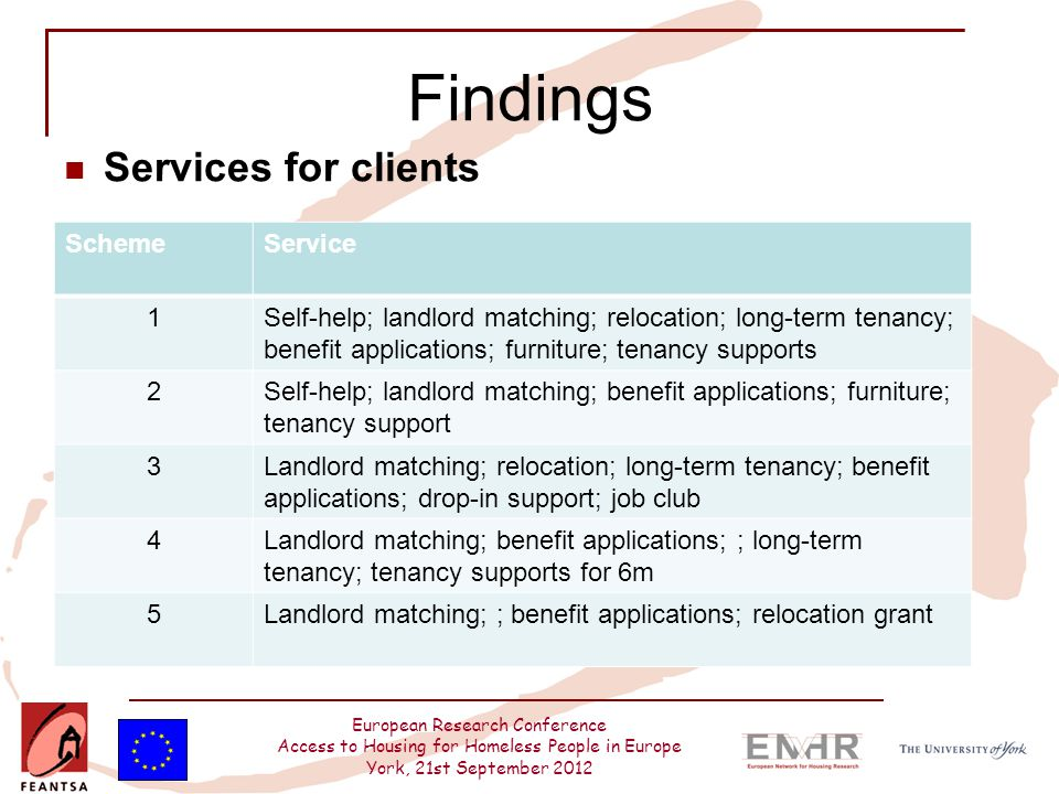 European Research Conference Access to Housing for Homeless People in Europe York, 21st September 2012 Findings Services for clients SchemeService 1Se