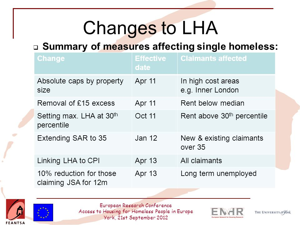 European Research Conference Access to Housing for Homeless People in Europe York, 21st September 2012 Findings Professional perspectives – location Schemes adapt by:  procuring in dispersed localities - increasing costs  focusing on areas where they developed knowledge of local market  refusing accommodation in areas where clients have refused  managing expectations  'coercion' – threat of eviction; one offer policy  greater dispersion has greater impact on Scheme 4 full management, including maintenance and support costs passed to landlords making Scheme less competitative