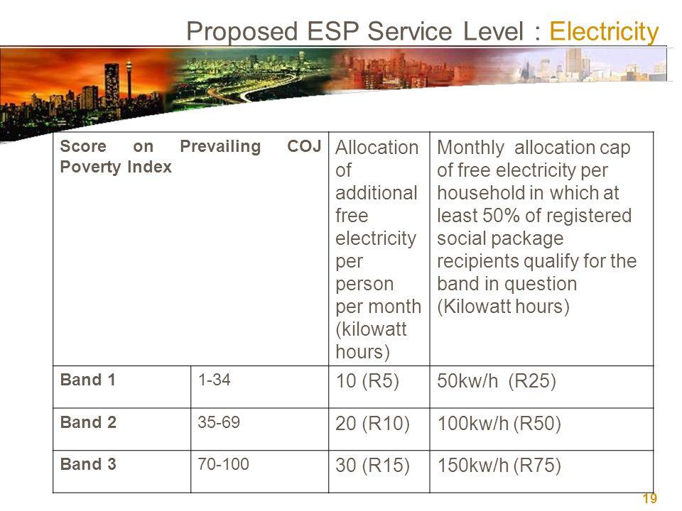 19 Proposed ESP Service Level : Electricity Score on Prevailing COJ Poverty Index Allocation of additional free electricity per person per month (kilo