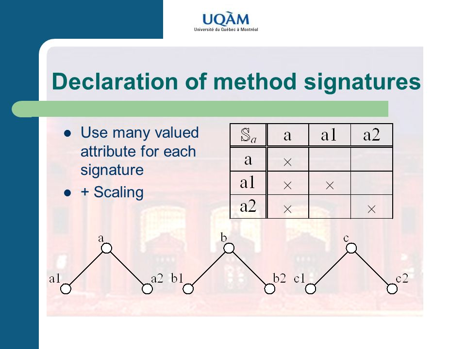 Declaration of method signatures Use many valued attribute for each signature + Scaling