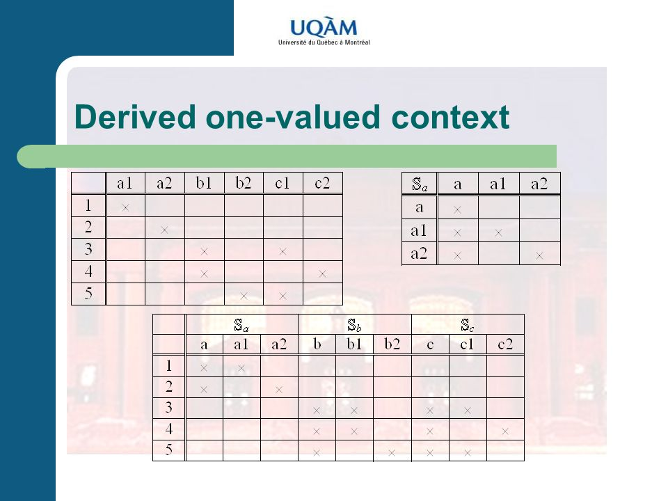 Derived one-valued context
