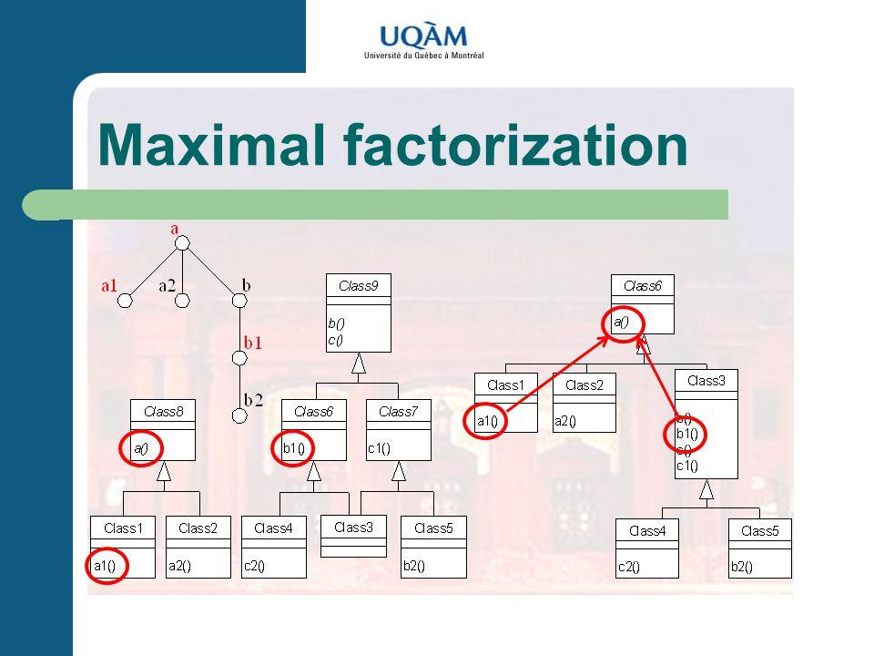 Maximal factorization