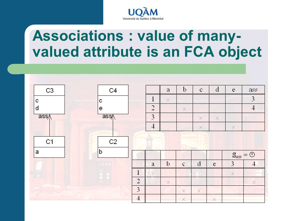 Associations : value of many- valued attribute is an FCA object
