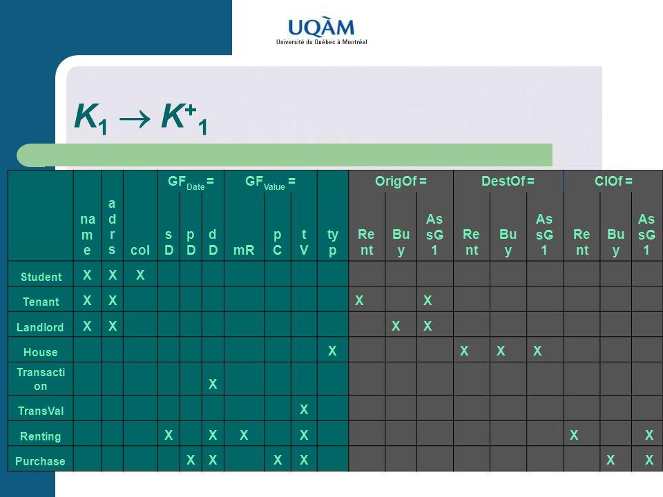 K1  K+1K1  K+1 GF Date =GF Value = OrigOf =DestOf =ClOf = na m e adrsadrscol sDsD pDpD dDdDmR pCpC tVtV ty p Re nt Bu y As sG 1 Re nt Bu y As sG 1 R
