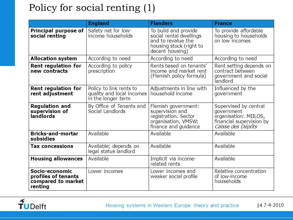 15 Housing systems in Western Europe: theory and practice 7-4-2010 Policy for social renting (2) GermanyIrelandNetherlands Principal purpose of social renting To rent the households up to certain income limits House those unable to afford market sector housing To house people who are unable to find an appropriate dwelling for themselves Allocation systemAccording to need Rent regulation for new contracts Contract between subsidy provider (municipality) and landlord Income-related rents; each council has its own scheme Regulated sector: based on quality points.