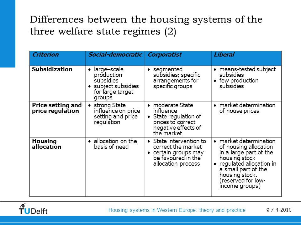 10 Housing systems in Western Europe: theory and practice 7-4-2010 A proposed new conceptual model for the welfare state