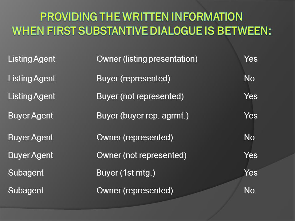 Listing AgentOwner (listing presentation)Yes Listing AgentBuyer (represented)No Listing AgentBuyer (not represented)Yes Buyer AgentBuyer (buyer rep.