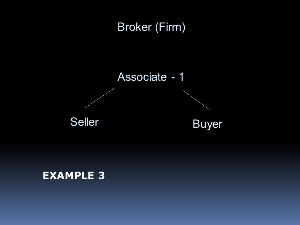 Broker (Firm) Associate - 1 Seller Buyer EXAMPLE 3
