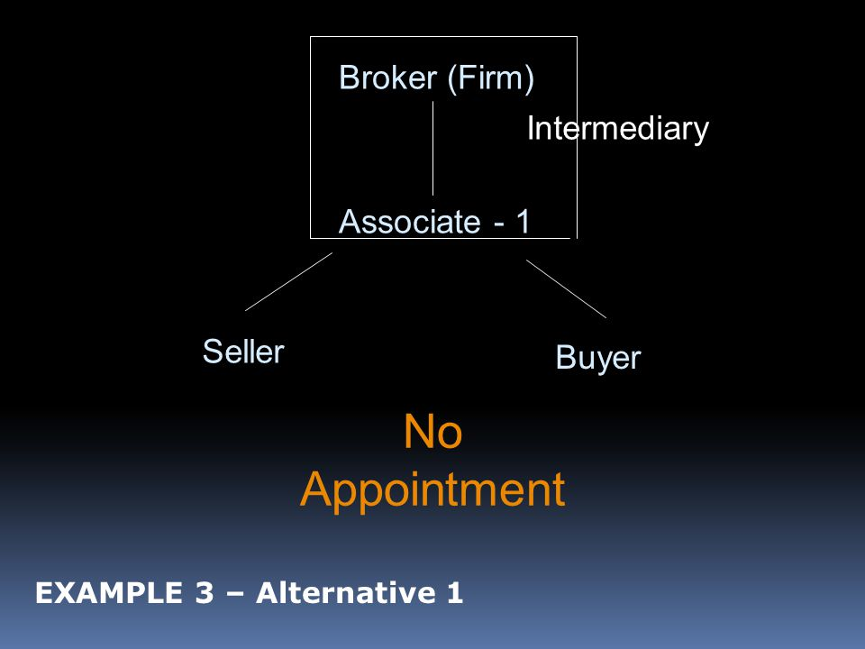 Broker (Firm) Associate - 1 Seller Buyer Intermediary No Appointment EXAMPLE 3 – Alternative 1