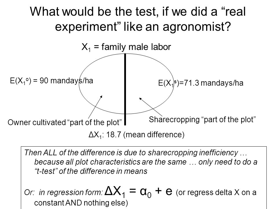 "ΔX 1 : 18.7 (mean difference) What would be the test, if we did a ""real experiment"" like an agronomist? E(X 1 s )=71.3 mandays/ha Owner cultivated ""pa"