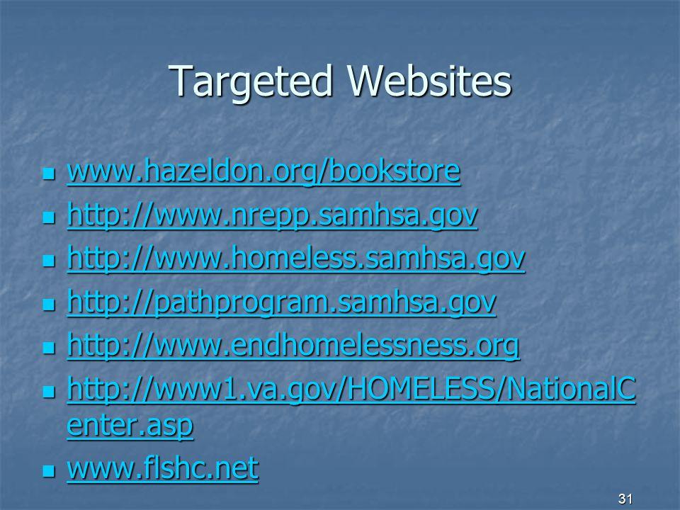 Targeted Websites www.hazeldon.org/bookstore www.hazeldon.org/bookstore www.hazeldon.org/bookstore http://www.nrepp.samhsa.gov http://www.nrepp.samhsa.gov http://www.nrepp.samhsa.gov http://www.homeless.samhsa.gov http://www.homeless.samhsa.gov http://www.homeless.samhsa.gov http://pathprogram.samhsa.gov http://pathprogram.samhsa.gov http://pathprogram.samhsa.gov http://www.endhomelessness.org http://www.endhomelessness.org http://www.endhomelessness.org http://www1.va.gov/HOMELESS/NationalC enter.asp http://www1.va.gov/HOMELESS/NationalC enter.asp http://www1.va.gov/HOMELESS/NationalC enter.asp http://www1.va.gov/HOMELESS/NationalC enter.asp www.flshc.net www.flshc.net www.flshc.net 31