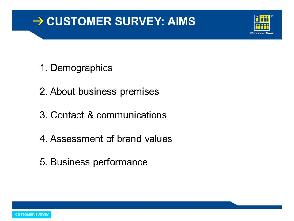 CUSTOMER SURVEY: AIMS 1. Demographics 2. About business premises 3. Contact & communications 4. Assessment of brand values 5. Business performance