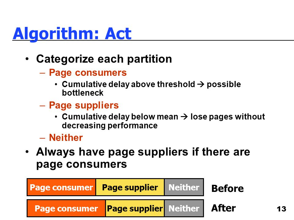 13 Algorithm: Act Categorize each partition –Page consumers Cumulative delay above threshold  possible bottleneck –Page suppliers Cumulative delay be