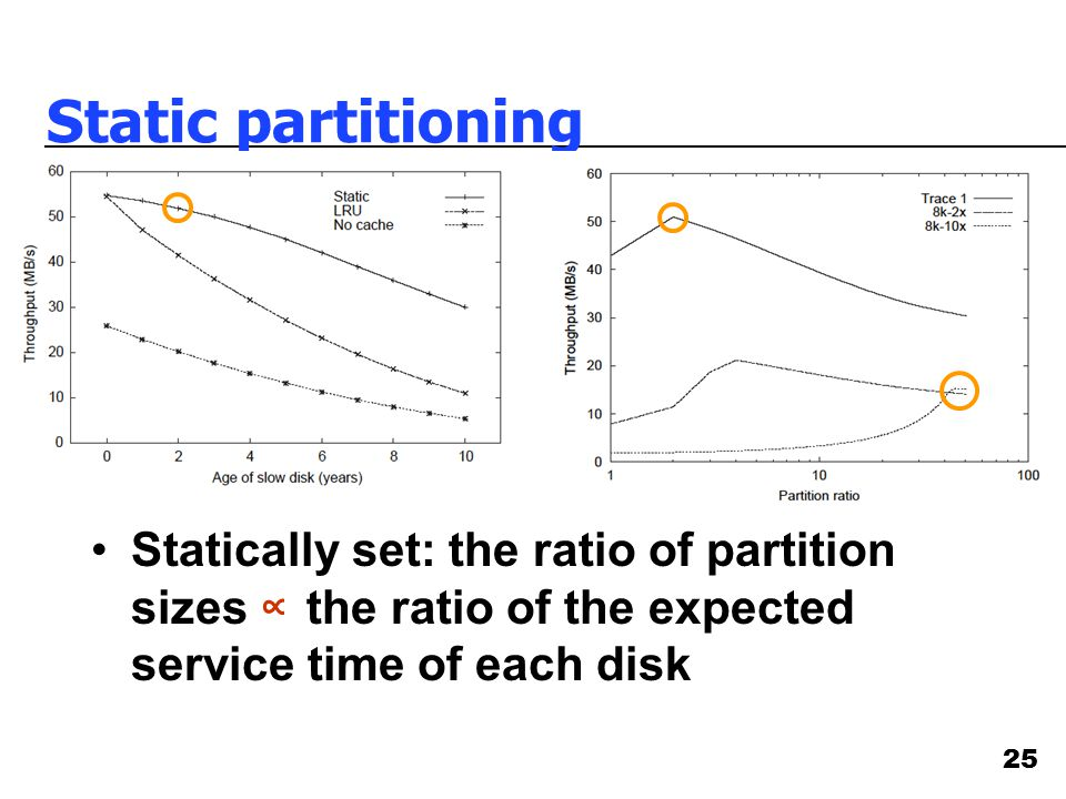 25 Static partitioning Statically set: the ratio of partition sizes ∞ the ratio of the expected service time of each disk