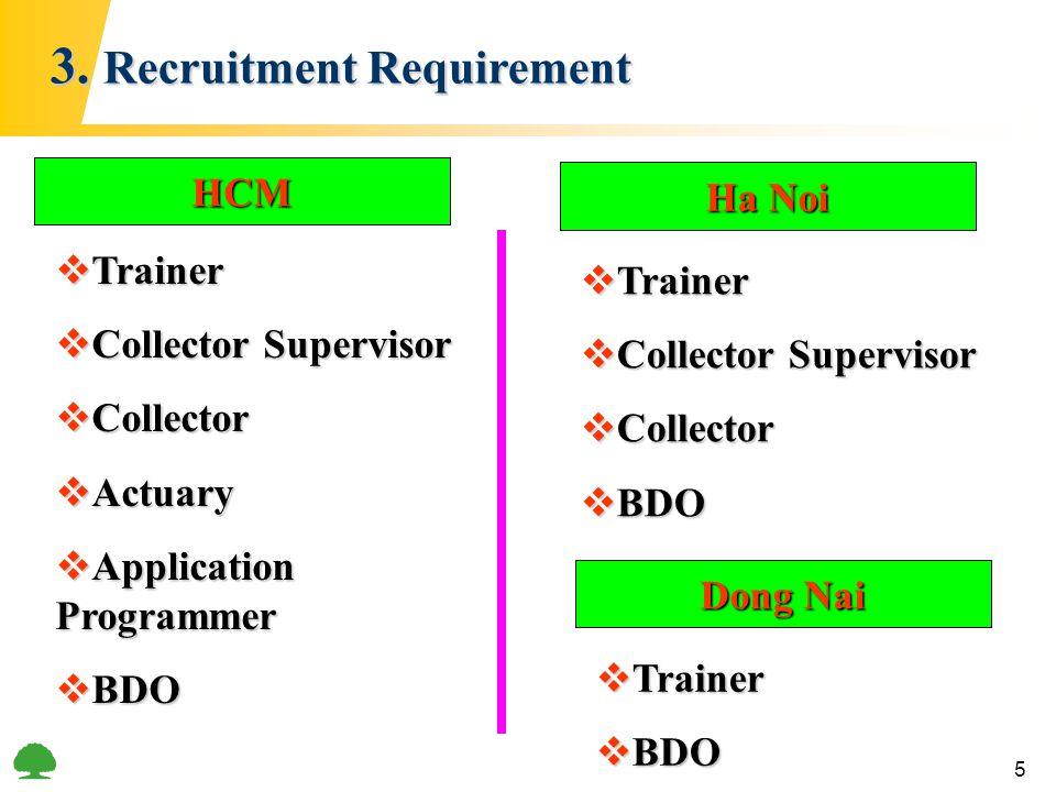 5 3. Recruitment Requirement HCM  Trainer  Collector Supervisor  Collector  Actuary  Application Programmer  BDO Ha Noi  Trainer  Collector Su
