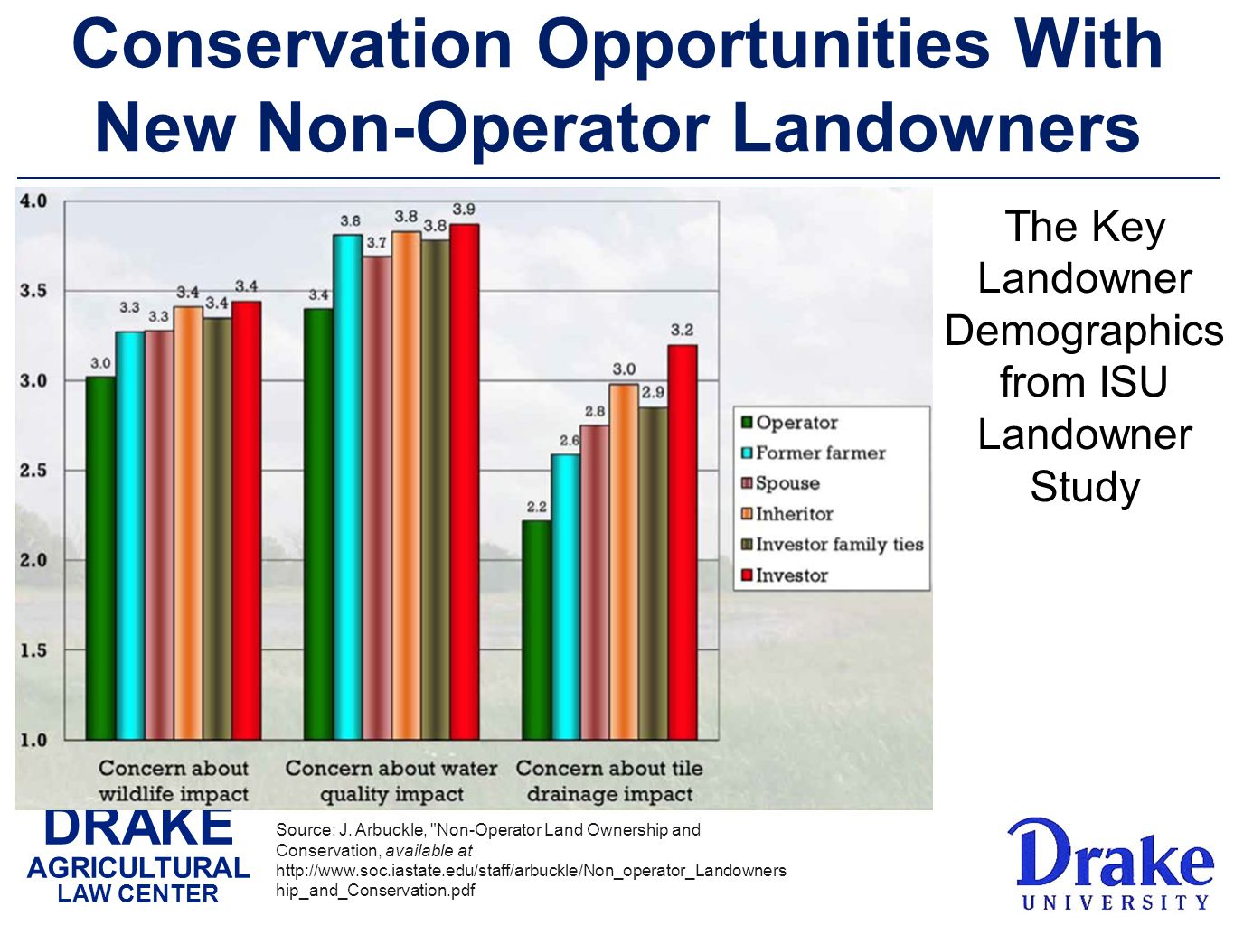 DRAKE AGRICULTURAL LAW CENTER Conservation Opportunities With New Non-Operator Landowners Source: J.