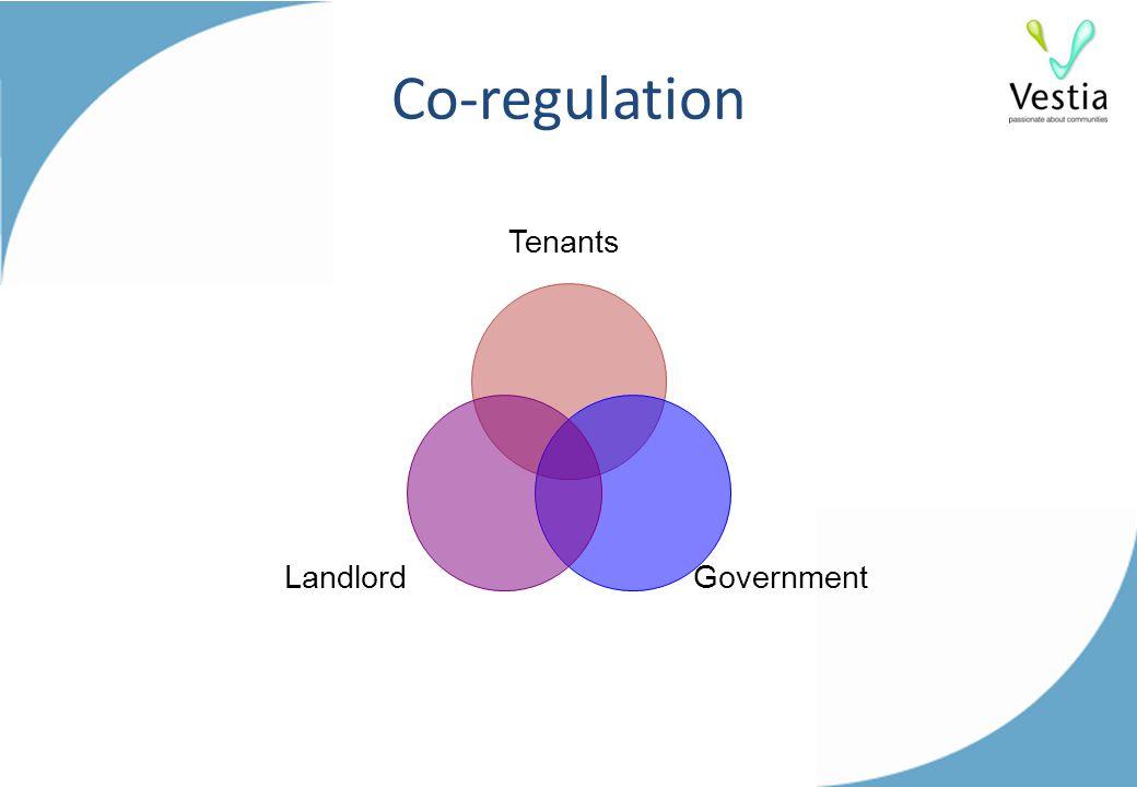 Co-regulation Tenants GovernmentLandlord